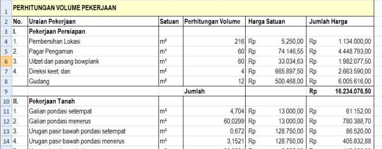 Perhitungan RAB (Rencana Anggaran Biaya)